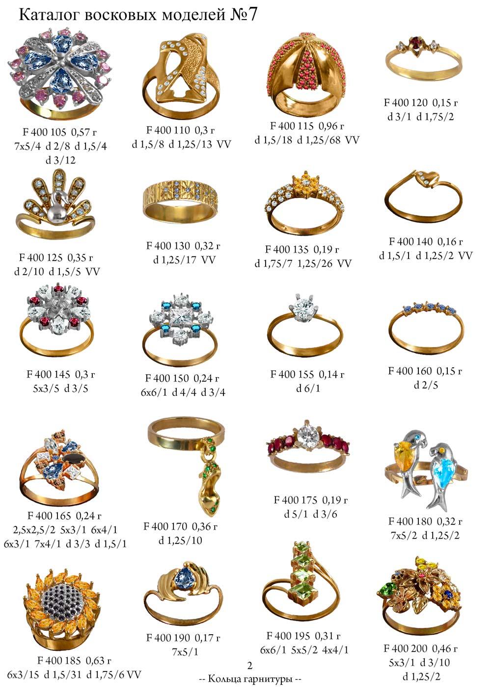 rings101